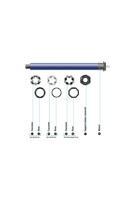 Somfy kit de remplacement moteur de volet roulant filaire de porte-fenêtre (so 2401534) pour coffre tunnel, menuisé ou rénova